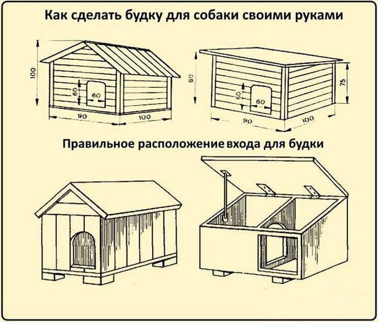 Как построить будку своими руками