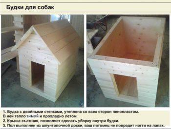 Пример будки для собаки