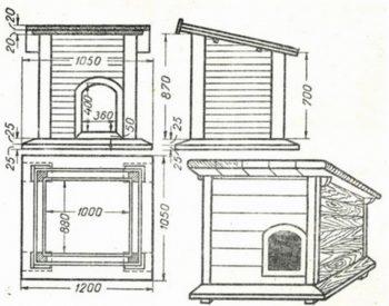 Размеры будки для немца