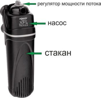 Из чего состоит аквариумный фильтр