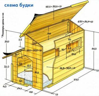 Схема будки для собаки